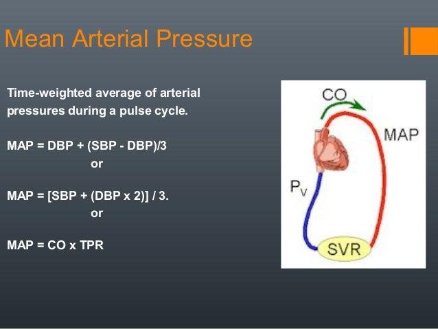 A Line Arterial Monitoring : How to set up an arterial line u core em
