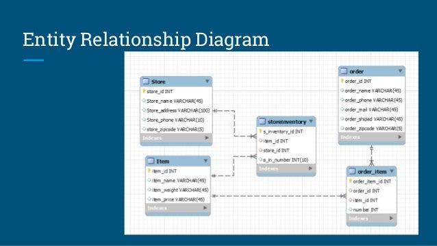 Verizon Order Fulfillment Process, Supply Chain Workflow ...
