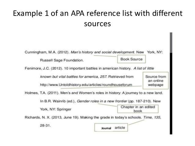 Bpm referencing apa apa basics 7 ccuart Image collections