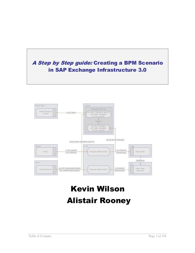 Table of Contents Page 1 of 154A Step by Step guide: Creating a BPM Scenarioin SAP Exchange Infrastructure 3.0Kevin Wilson...