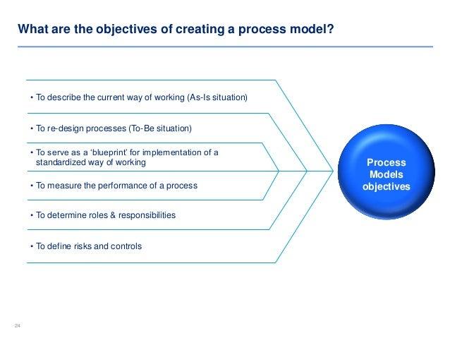 Business Process Management Training | By ex-Deloitte