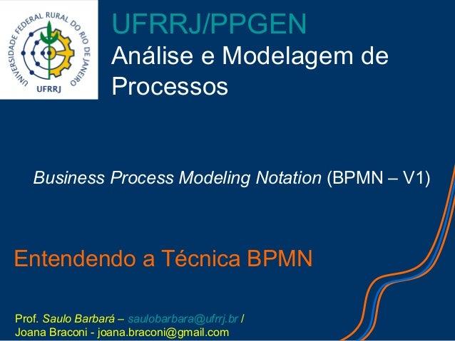 Entendendo a Técnica BPMN UFRRJ/PPGEN Análise e Modelagem de Processos Business Process Modeling Notation (BPMN – V1) Prof...
