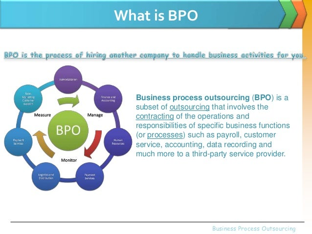 proposal for bpo services