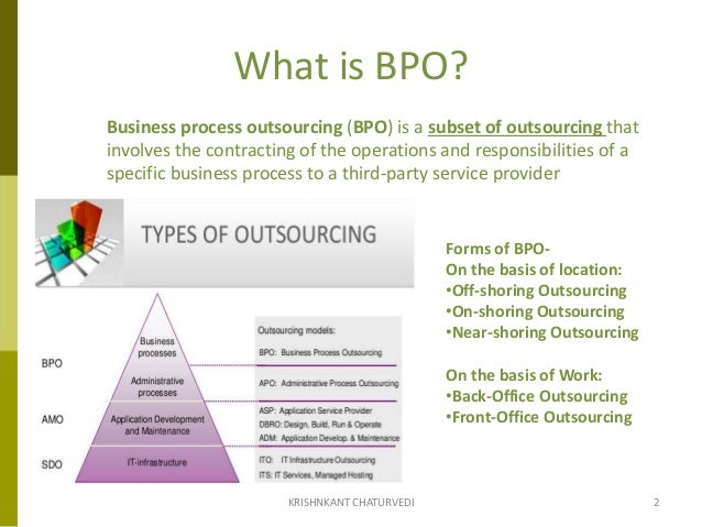 business process outsourcing bpo india Indian best business process outsourcing (bpo) companies with details information and site address of 10 top bpo companies.