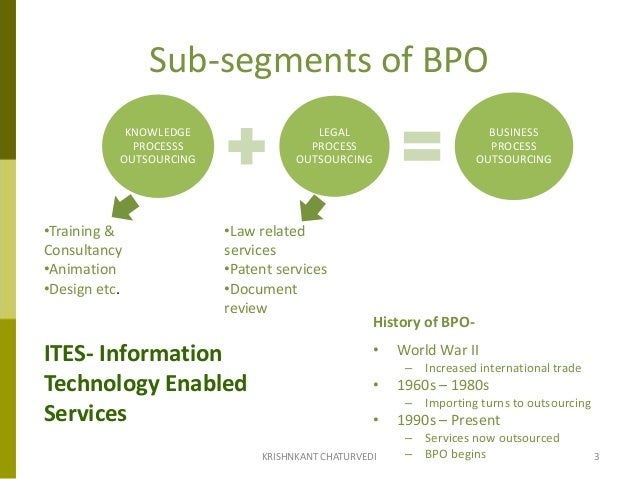 business process outsourcing in india What is a way to start a bpo and start getting clients update cancel answer wiki 27 answers laeeq peeran,  consultant at business process outsourcing (2015-2016) answered jan 25, 2017 author has 55 answers and 3355k  how to start a bpo in india in india for the bpo business we have to set up a legal entity like which is.