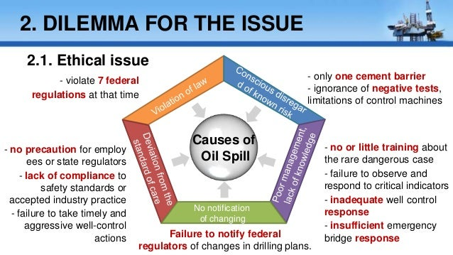 bp oil spill case study risk management Practical advice and tips from supply management case study: how camara bp increases monitoring of high-risk suppliers bp oil disaster 'could affect.