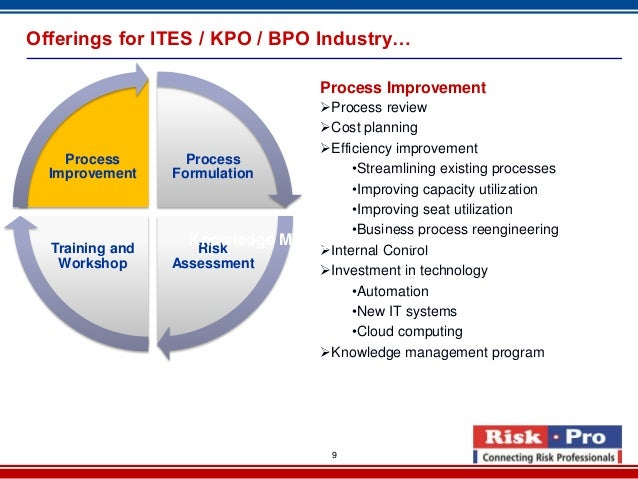 project management in bpo business process A business process optimization project of process improvements bpo project management of a bpo project controlling key business process.