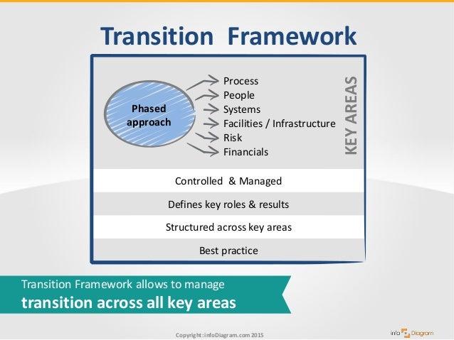 network diagram template visiovisio network diagram