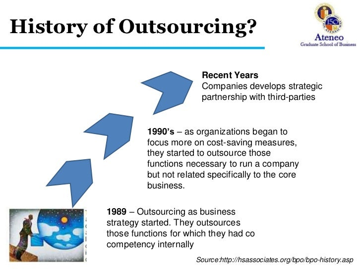 Business process outsourcing to India