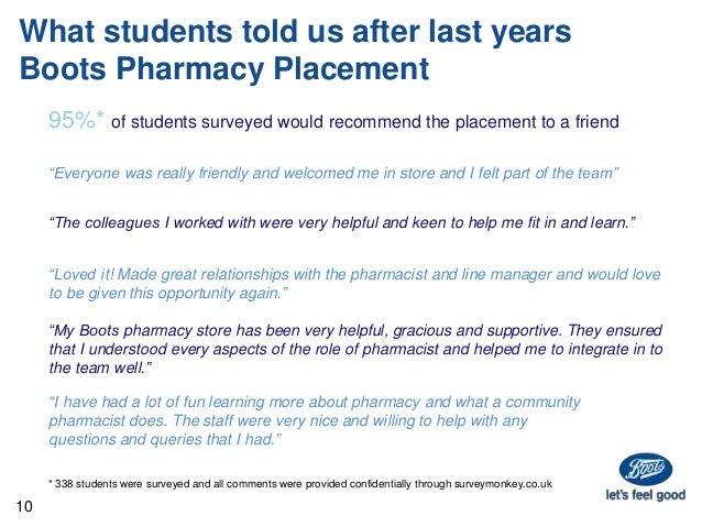 pre reg pharmacy cover letter Pharmalifecouk: job description for a pre-registration pharmacist overseascareercom: doctor of pharmacy salary 3.