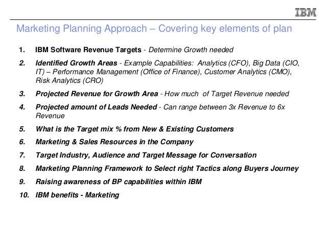 IBM Full year Gotomarket plan template – Growth Plan Template