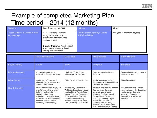 Ibm  Full Year GoToMarket Plan Template