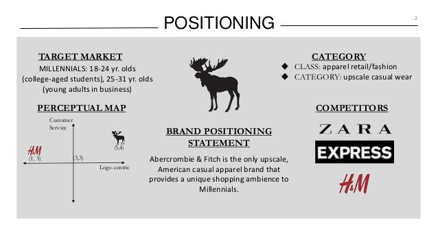 past positioning strategy of abercrombie