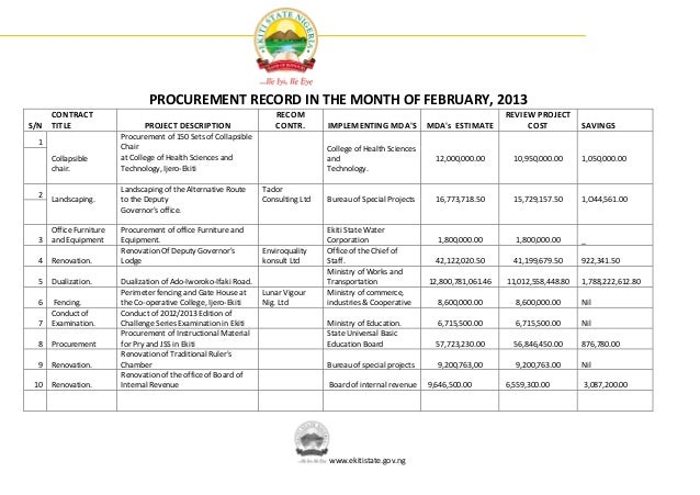 PROCUREMENT RECORD IN THE MONTH OF FEBRUARY, 2013    CONTRACT                                                         RECO...
