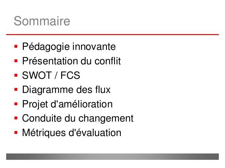 Business Process Reengineering Slide 2