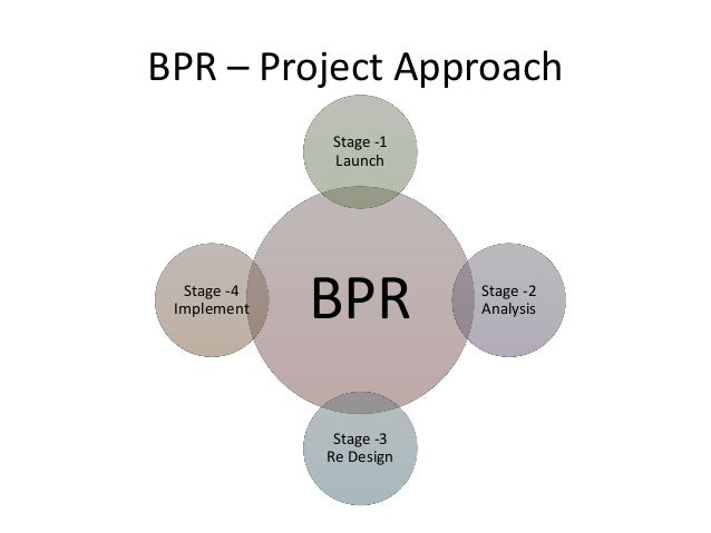 analyzing business process re engineering According to wikipedia, business process reengineering is a business management strategy that focuses on the analysis and design of workflows and business processes within an organization so what does bpr aims to achieve in every organization.