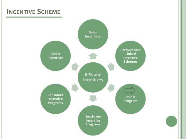 the motivation of financial incentive schemes Financial incentive schemes have long been thought to  merit-based pay and employee motivation in federal agencies 6.