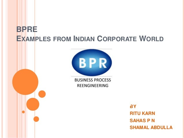 BPRE EXAMPLES FROM INDIAN CORPORATE WORLD  BY RITU KARN SAHAS P N SHAMAL ABDULLA