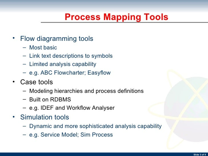 processing mapping tools