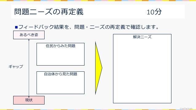 袋井市Bpr研修(第5回) Slide 3