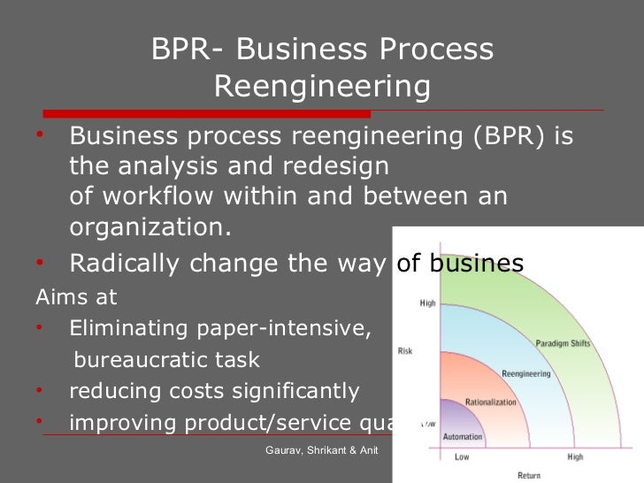 Case Study Examples Business Process Reengineering