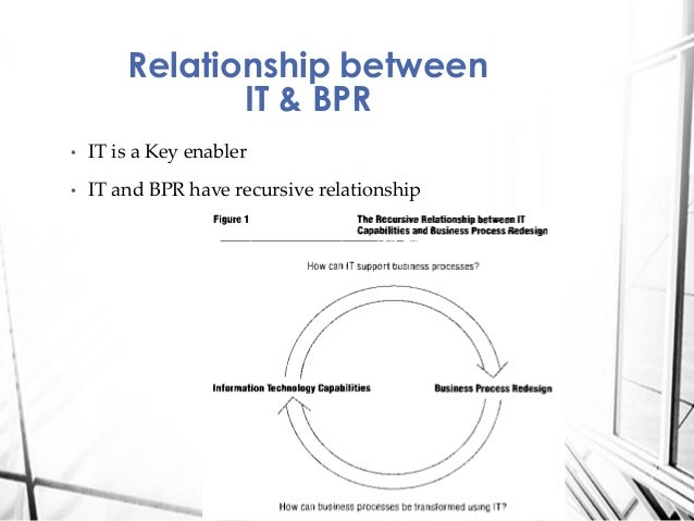 role of leadership in bpr This paper discusses the role of information technology in business process reengineering (bpr) bpr was introduced in manufacturing/service industries with the objective of changing the .