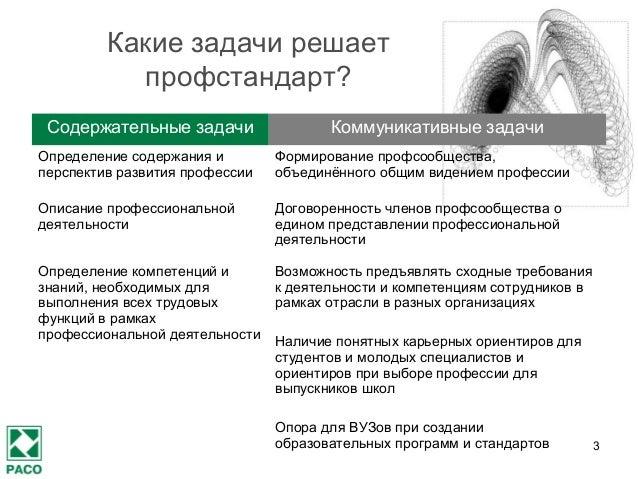 Профессиональный стандарт специалиста по связям с общественностью Slide 3