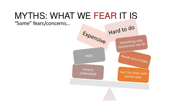 """MYTHS: WHAT WE FEAR IT IS """"Some"""" fears/concerns…"""