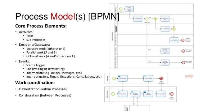 Process Model(s) [BPMN] Core Process Elements: • Activities: • Tasks • Sub-Processes • Decisions/Gateways: • Exclusive wor...