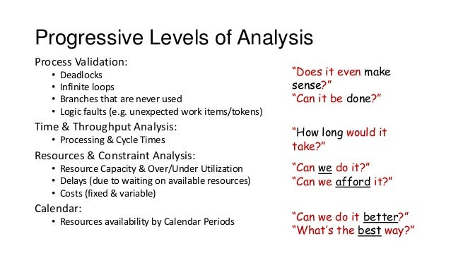 Progressive Levels of Analysis Process Validation: • Deadlocks • Infinite loops • Branches that are never used • Logic fau...