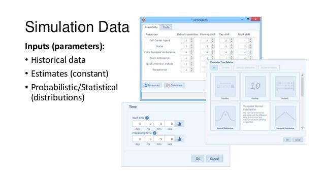 Simulation Data Inputs (parameters): • Historical data • Estimates (constant) • Probabilistic/Statistical (distributions)