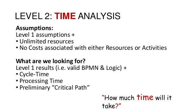 LEVEL 2: TIME ANALYSIS Assumptions: Level 1 assumptions + • Unlimited resources • No Costs associated with either Resource...