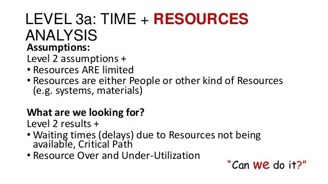 LEVEL 3a: TIME + RESOURCES ANALYSIS Assumptions: Level 2 assumptions + • Resources ARE limited • Resources are either Peop...