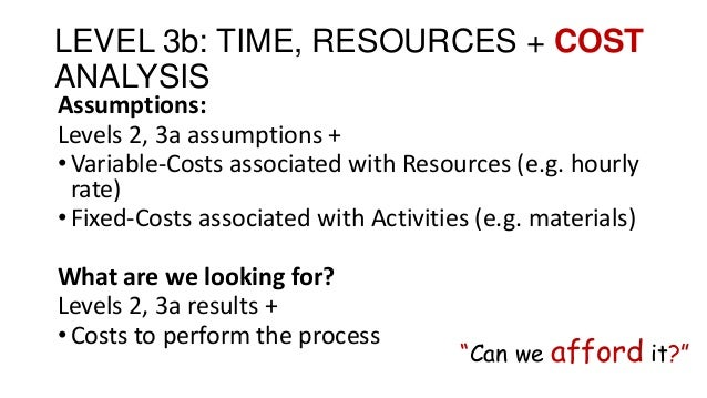 LEVEL 3b: TIME, RESOURCES + COST ANALYSIS Assumptions: Levels 2, 3a assumptions + •Variable-Costs associated with Resource...