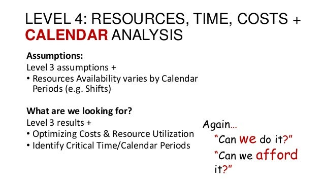 LEVEL 4: RESOURCES, TIME, COSTS + CALENDAR ANALYSIS Assumptions: Level 3 assumptions + • Resources Availability varies by ...
