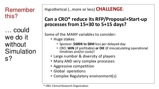 Remember this? … could we do it without Simulation s? * CRO: Clinical Research Organization Hypothetical (…more or less) C...