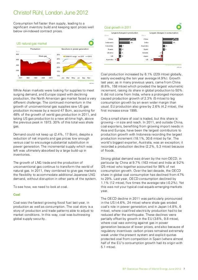 BP Oil Spill Overview