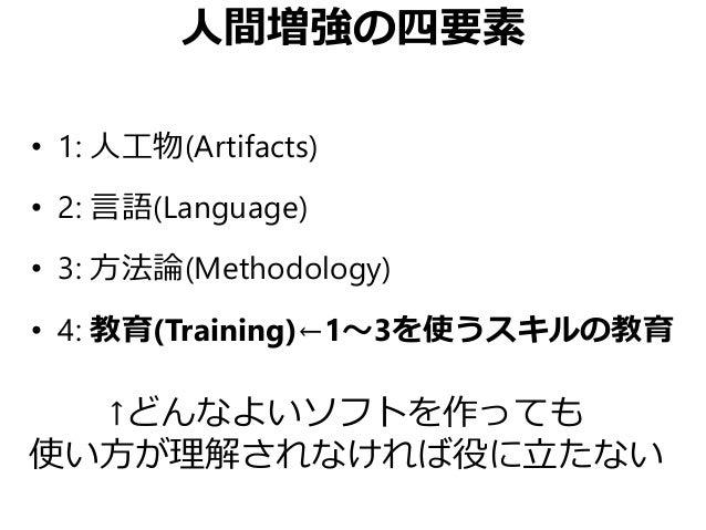 人間増強の四要素 • 1: 人工物(Artifacts) • 2: 言語(Language) • 3: 方法論(Methodology) • 4: 教育(Training)←1~3を使うスキルの教育 ↑どんなよいソフトを作っても 使い方が理解さ...