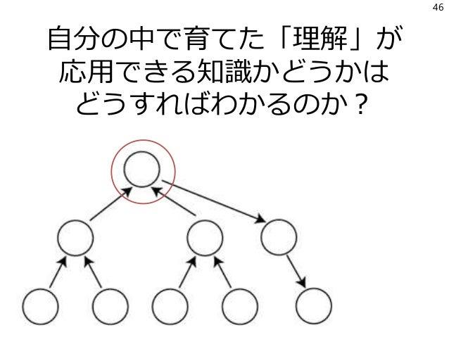自分の中で育てた「理解」が 応用できる知識かどうかは どうすればわかるのか? 46