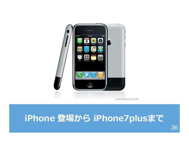iPhone 登場から iPhone7plusまで 36