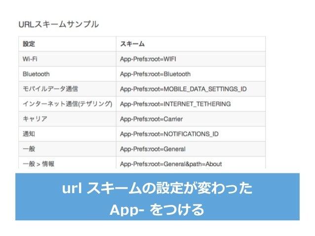 これからの iOS  アプリ、モバイル の世界はどうな る? 72
