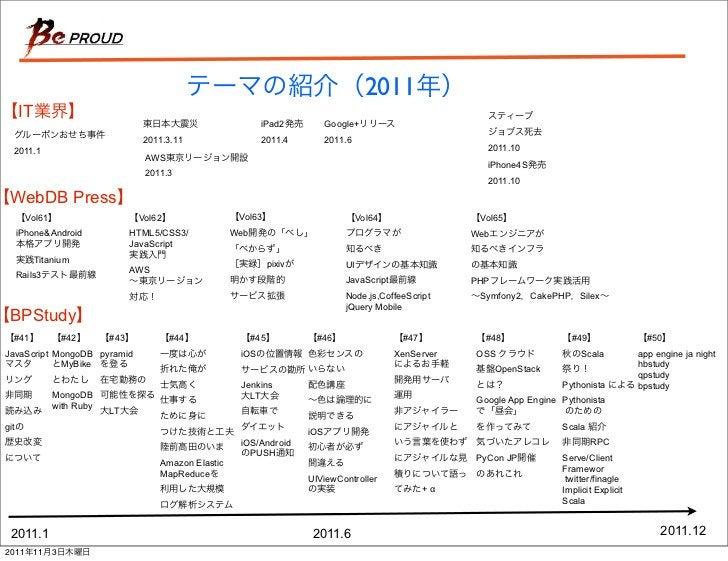 2011      IT                                                                 iPad2             Google+                    ...