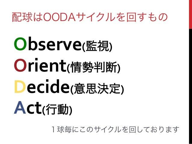 配球はOODAサイクルを回すもの 1球毎にこのサイクルを回しております Observe(監視) Orient(情勢判断) Decide(意思決定) Act(行動)
