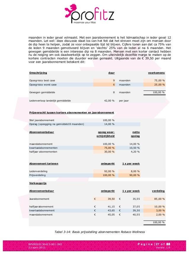 Bpvbd20130423 001 jro (businessplan voorbeeld)