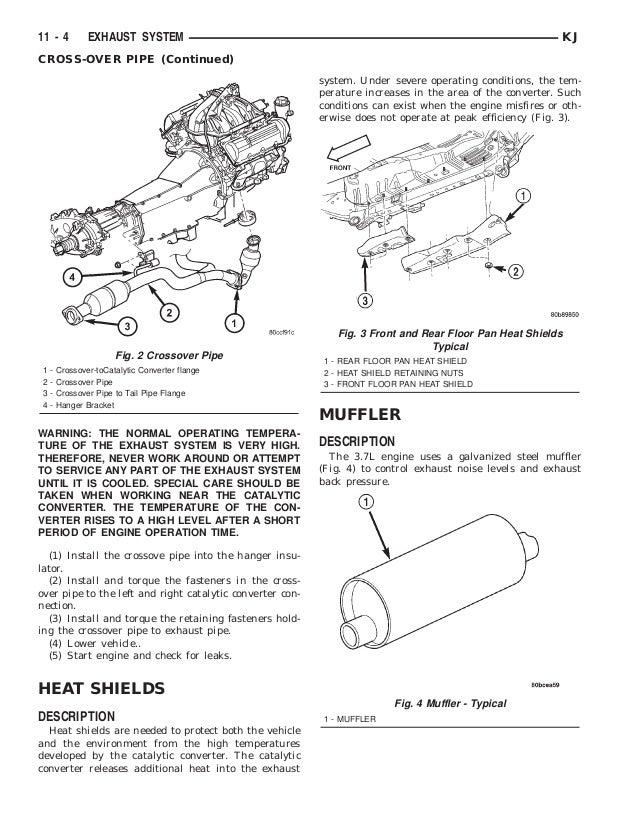 jeep liberty 2002 2005 exhaust system rh slideshare net 1999 jeep wrangler exhaust system diagram jeep tj exhaust system diagram