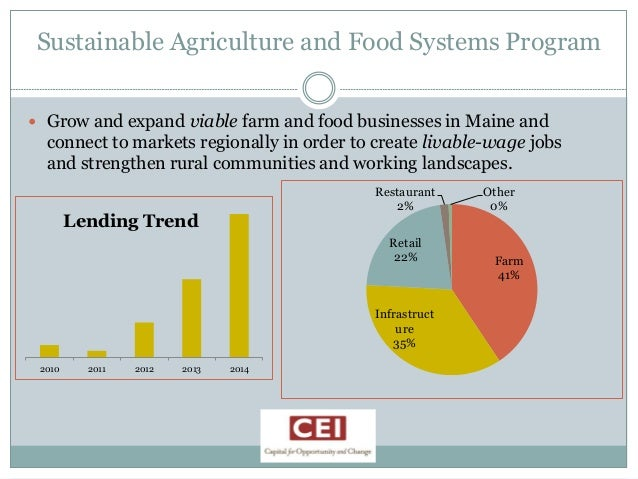 Cultivating New Opportunities for Food-Based Businesses - GSMSummit 2014, Dan Wallace Slide 3