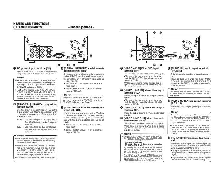 JVC BR-DV3000
