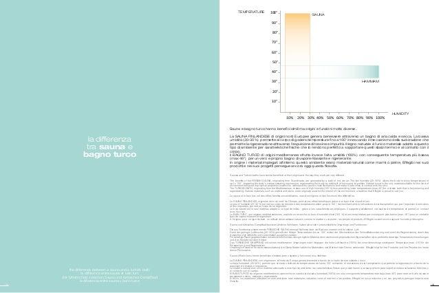 Brochure 2014 effegibi hammam - Differenza tra sauna e bagno turco ...