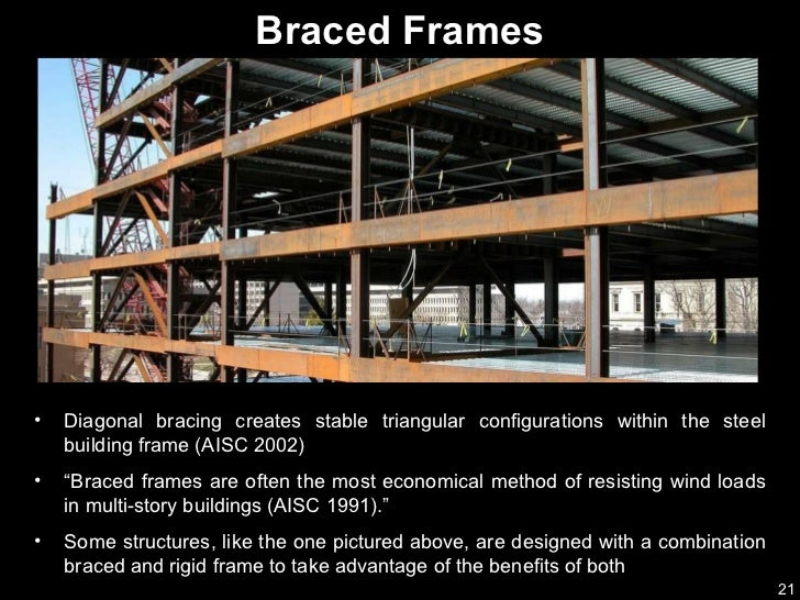 Bracing Connections