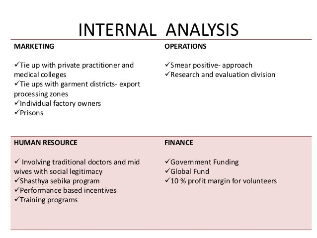 syllabus strategic management reguler Course syllabus  framework of analysis for all areas of strategic  management, including creating a competitive  suggested regular  readings.